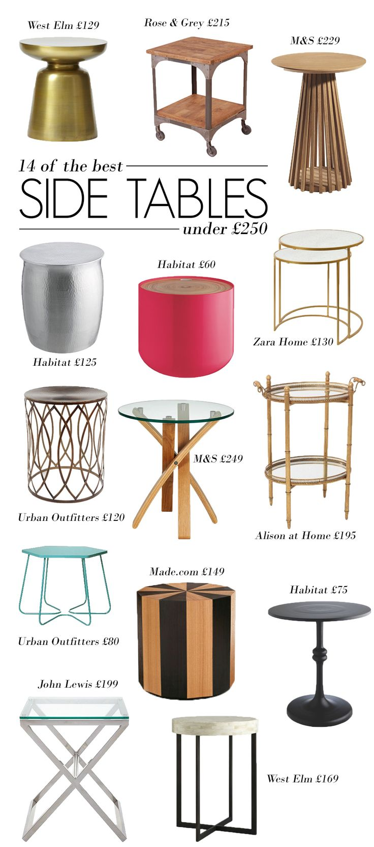 14 Of The Best Side Tables (Under £250)