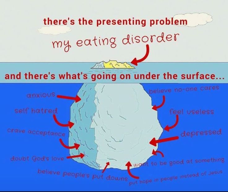 Dating a girl recovering from eating disorder