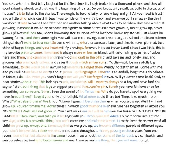 Peter Pan Quotes<3