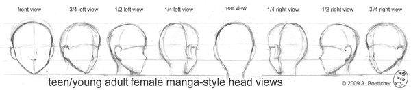 manga hoofd vrouw alle aanzichten.