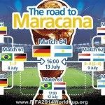 After 62 Matches of 2014 FIFA World Cup, finally the day has come from where Argentina and Germany will play in the Finals of 2014 FIFA World Cup. The Final Match of 2014 FIFA World Cup will be played at Maracana, Rio de Janerio on 13th July (Sunday) at 16...