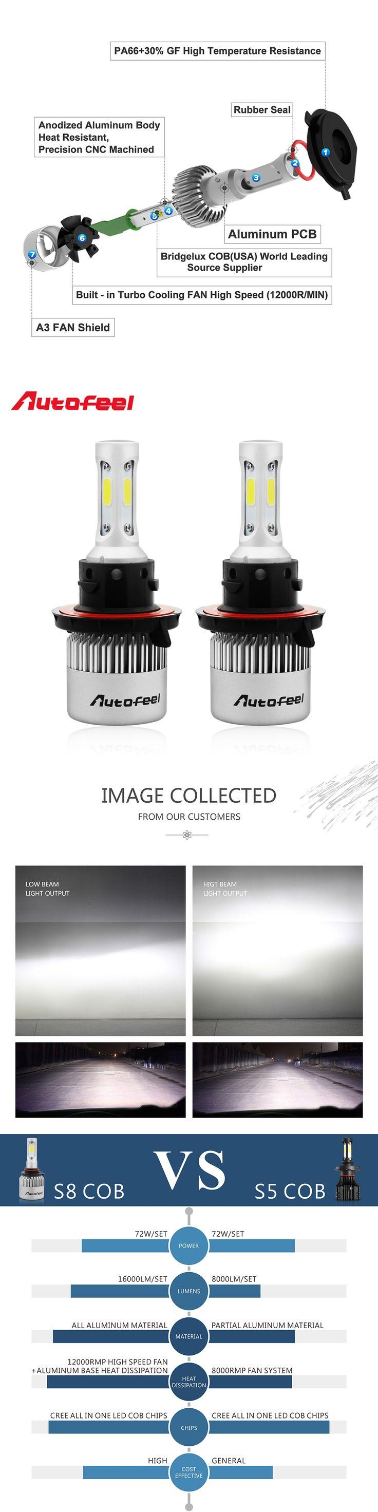 Autofeel H13 9008 Led Headlight Bulbs Kit COB Hi-Lo Beam Automobiles Front Fog Light Lamps 72W/16000LM/6000K Voiture Headlights