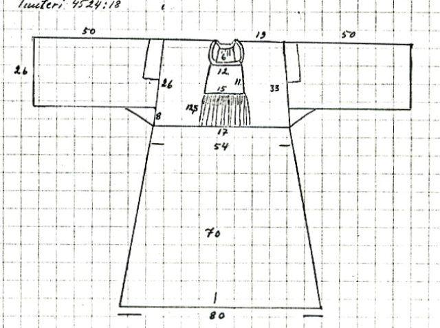 paita; rekkopaita; naisen paita - Finna