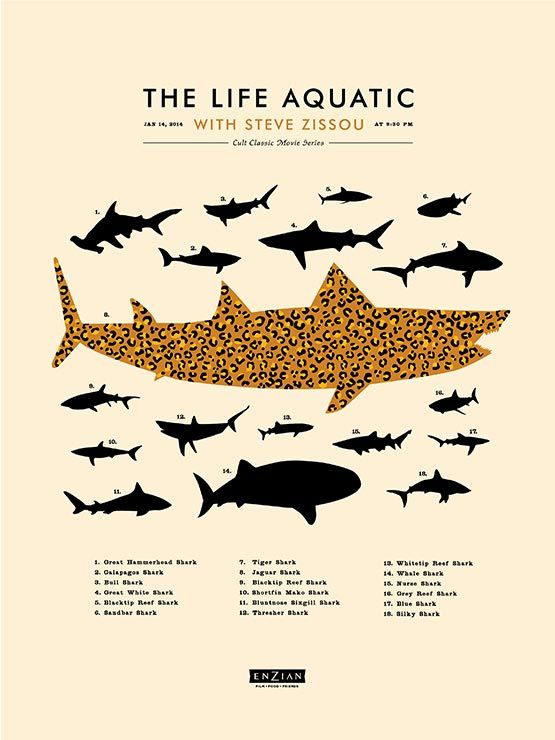 The Life Aquatic alternate poster. Illustrated by Lure Design Inc.