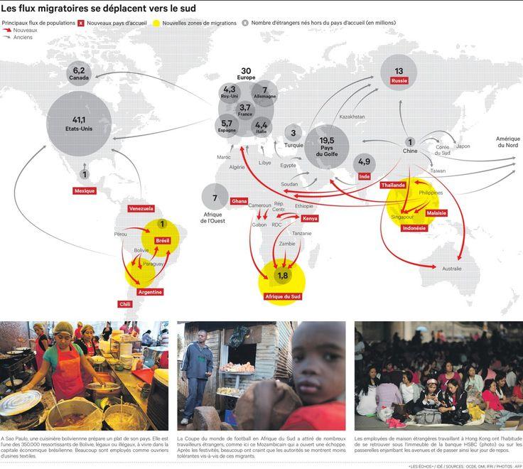 Les nouveaux migrants de plus en plus attirés par les marchés émergents