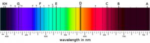 image of the visible portion of the electromagnetic spectrum showing a series of dark fraunhofer lines