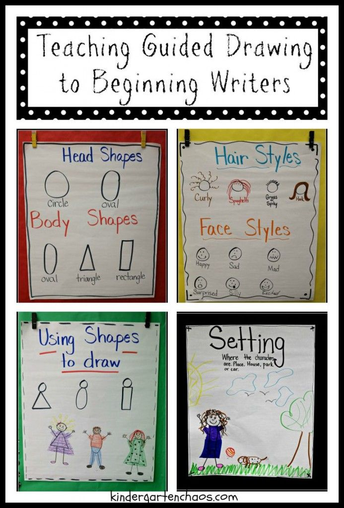 Teaching Guided Drawing to Beginning Writers (Kindergarten Chaos)