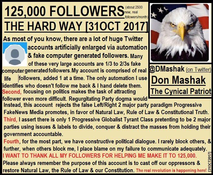 WOOT! 125,000 real @Twitter followers #GG #Boomers #GenX #Millennials #Teen #College #HighSchool #HomeSchool #TEAPArty #Military #Militia Don Mashak Cynical Patriot Twitter Social Media followers New Record Hard Way Real True