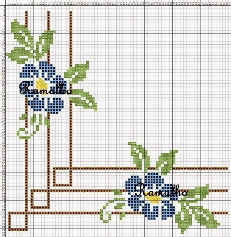 Ramalho C: O mesmo gráfico outras flores
