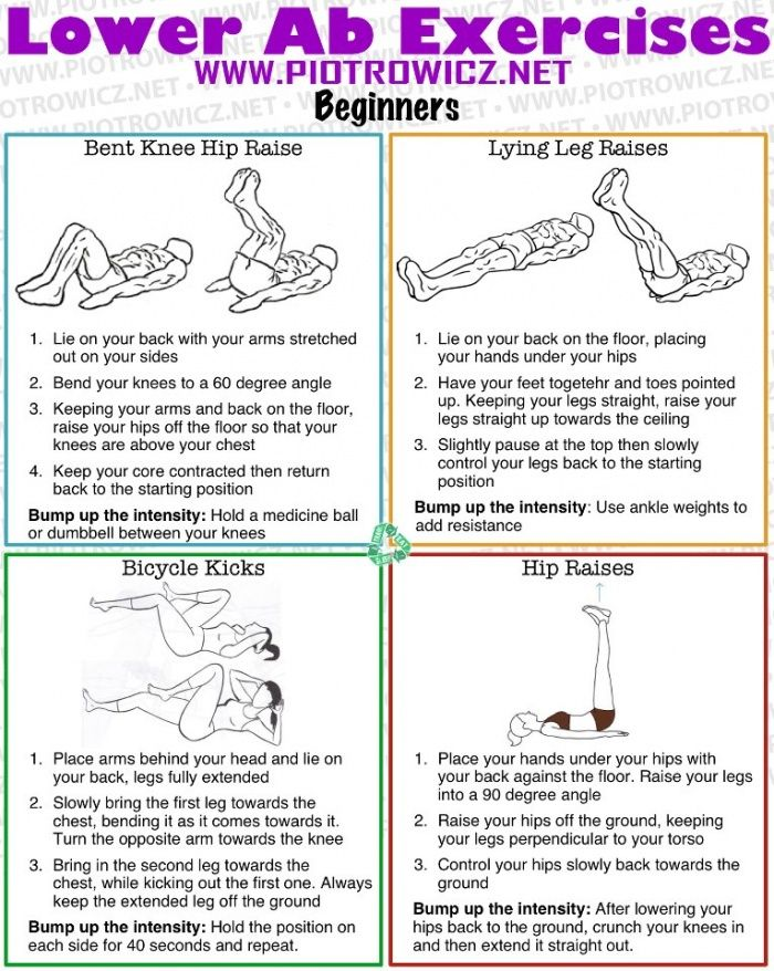 Lower Ab Exercises for Beginners - Sixpack Workout Healthy Gym - Yeah We Train !