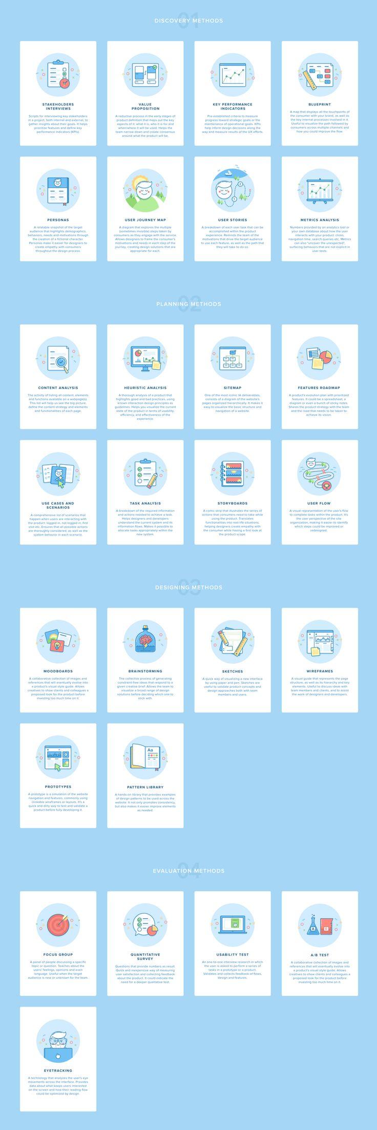 引导页UI设计UX methods an...@daodaooO采集到Boot Page(48图)_花瓣