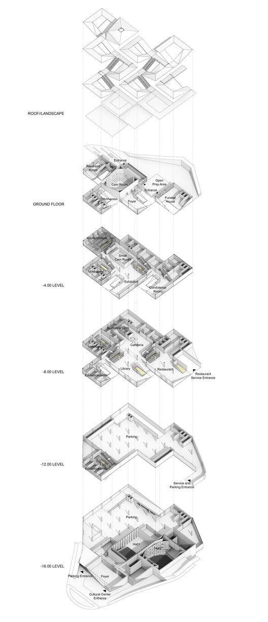 Competition Entry: Istanbul Gülsuyu Cemevi and Cultural Center,Exploded Axonometric