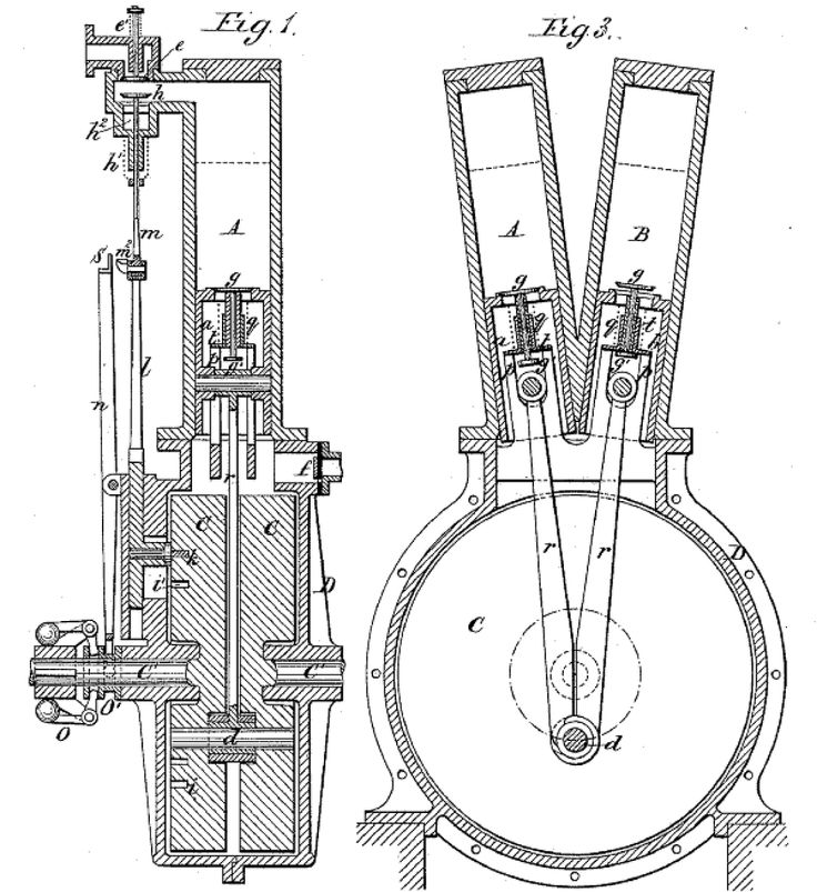 VTwin patented by Gottlieb Daimler in 1889.