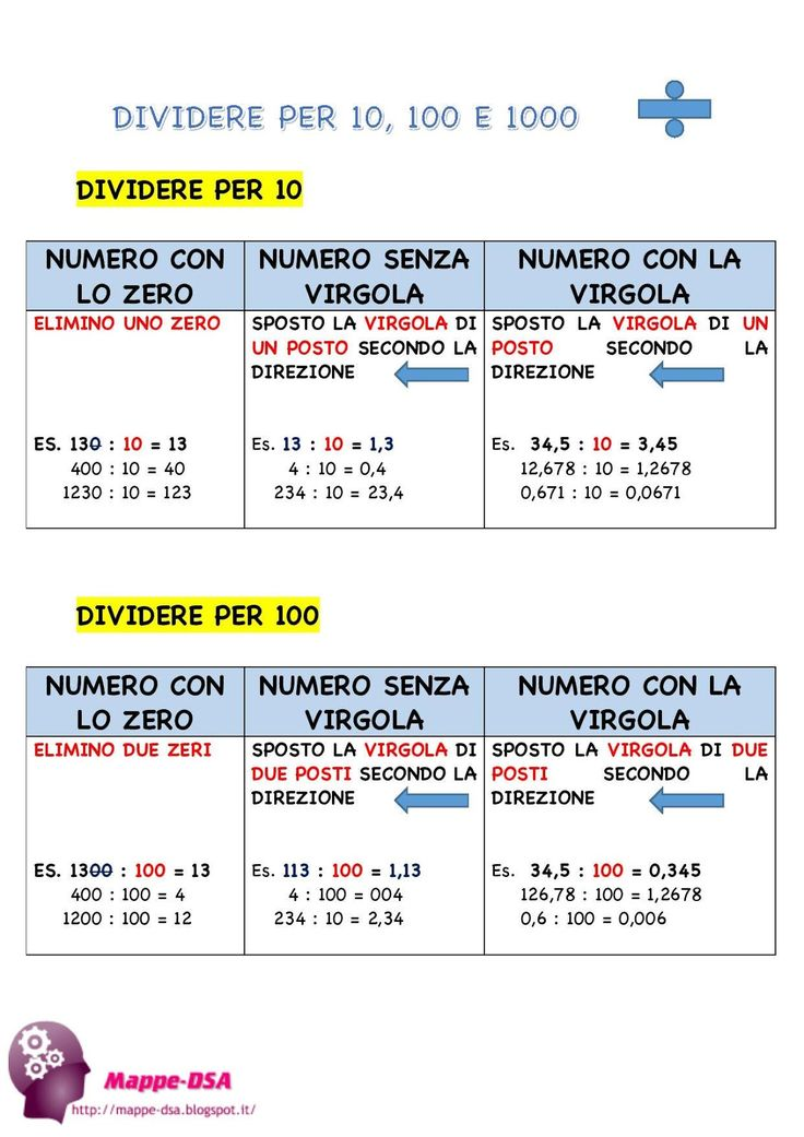 Divisioni per 10, 100 1000-1