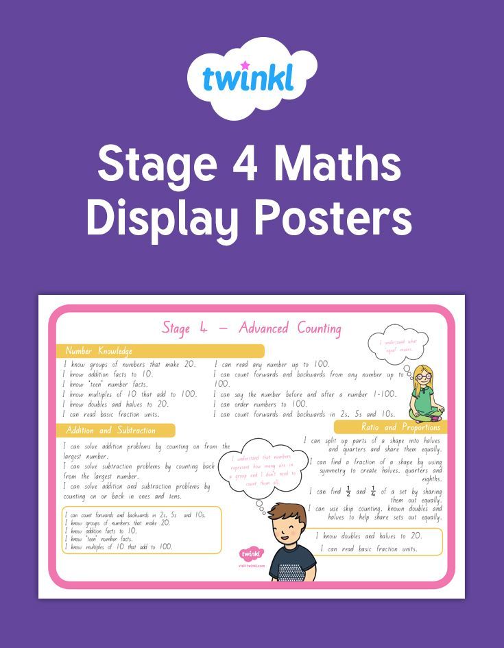 Stage 4 Numeracy Display Posters