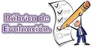 Rúbrica para Evaluar Trabajos Escritos - La Composición   Presentación