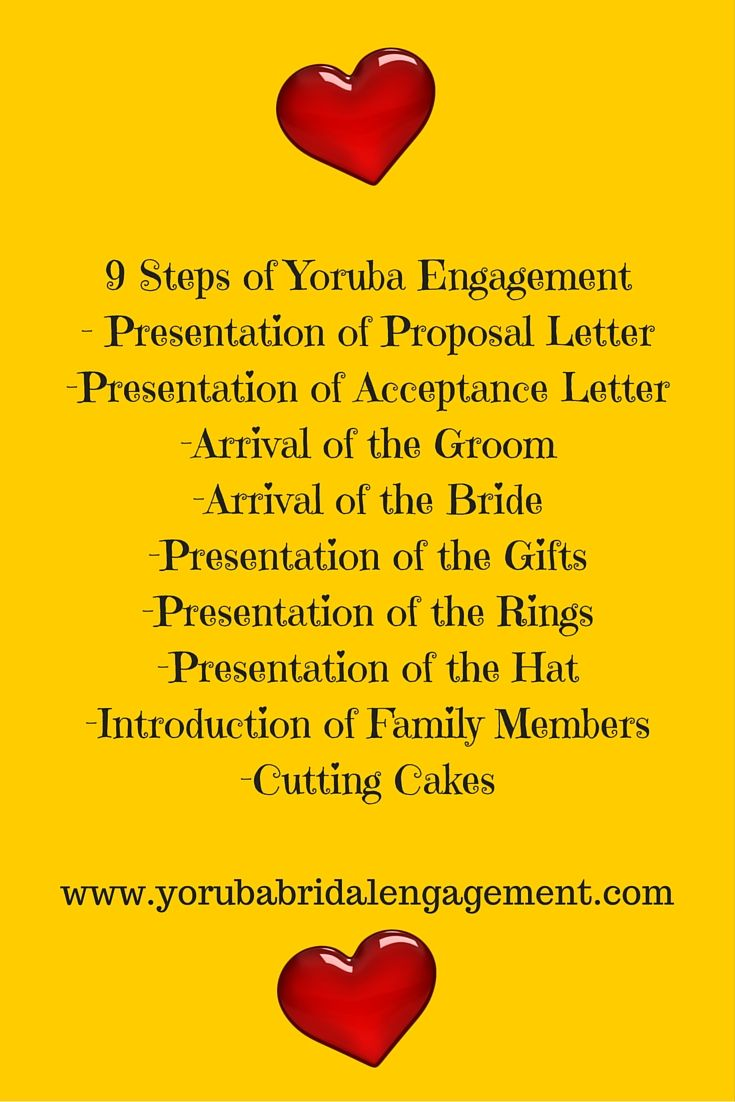Yoruba Traditional Engagement Ceremony is also a Yoruba wedding