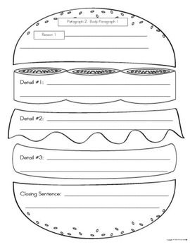 hamburger model- 5 paragraph persuasive essay graphic organizer... I've used the hamburger gummy snacks to illustrate this but this would be a great companion to that!
