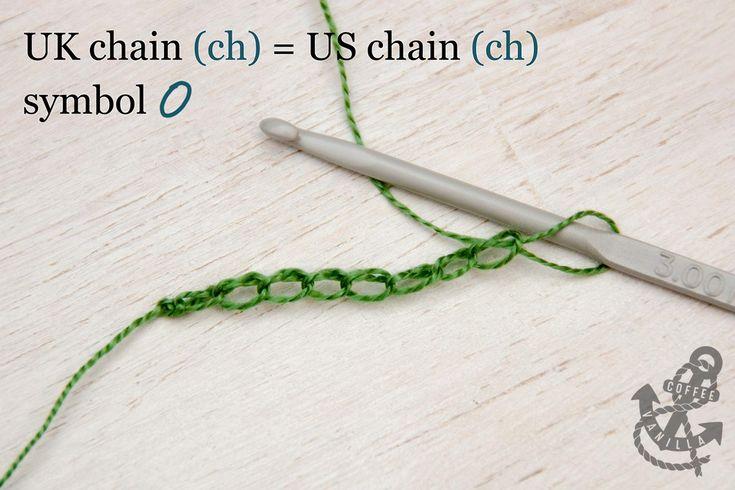 Basic Crochet Stitches - Chain