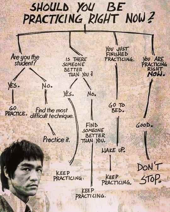 Pin by Sasha Goldman on Quotes | Martial arts quotes, Bruce lee