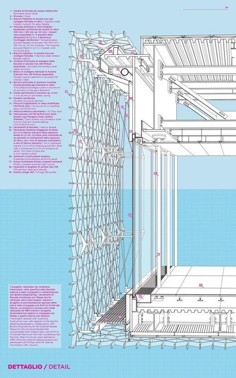Galeria de Pavilhão do Mar / Stefano Boeri Architetti - 22
