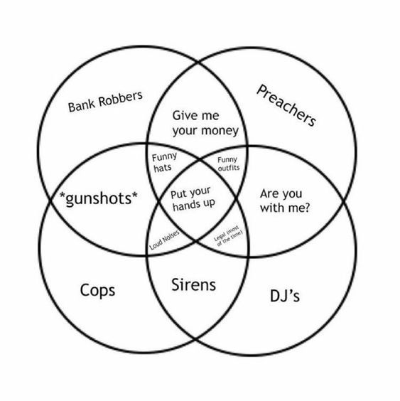 Funny Put Your Hands Up Venn Diagram