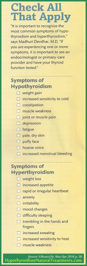 Hypothyroidism and Hyperthyroidism Symptoms Check Lists
