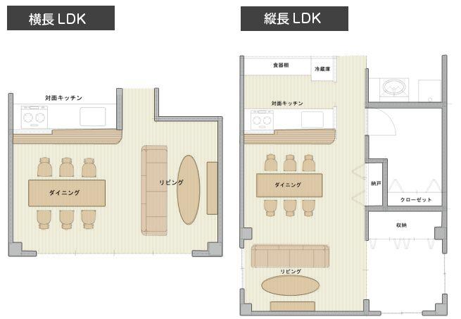 縦長LDK&横長LDKの平面図