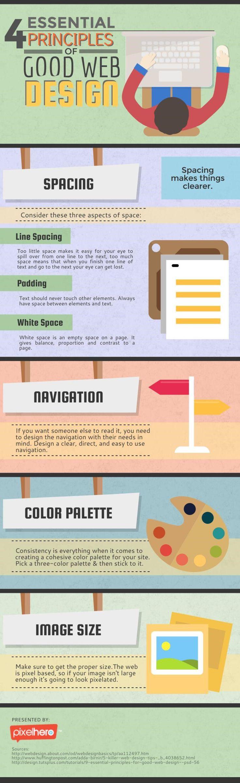 4 principios de un buen diseño web