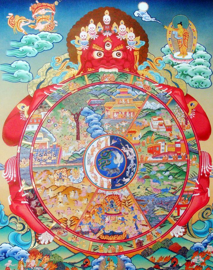 Die besten 25 buddhist wheel of life ideen auf pinterest for Buddhist wheel of life template