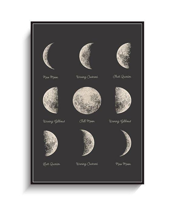 Moon Phases Poster Printable File Astronomy Lunar Art Celestial Print Bedroom Decor Lunar Phases Dorm Room Wall Art Bohemian Art