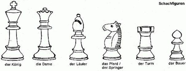 Шахматные фигуры на немецком!