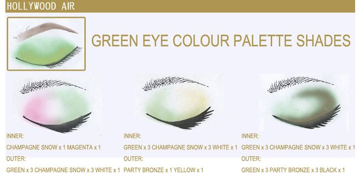 Green eye colour shades