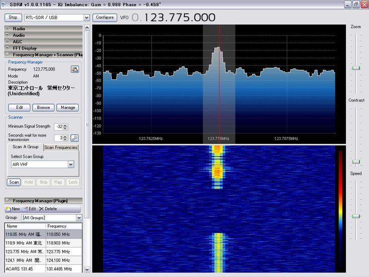 US$10 3MHz wide spectrum analyzer 30-1200MHz with your pc.
