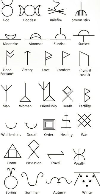 What are some notable Celtic symbols and meanings?