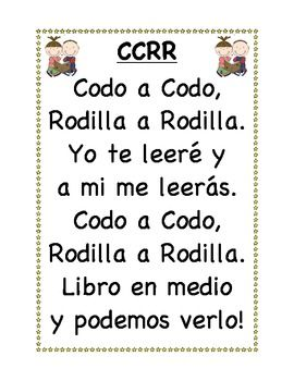 SPANISH DAILY 5 POSTERS - TeachersPayTeachers.com