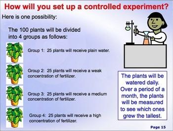 Lesson Plan: Scientific Method
