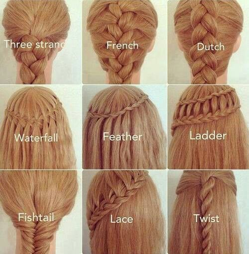 Diferent types of braids