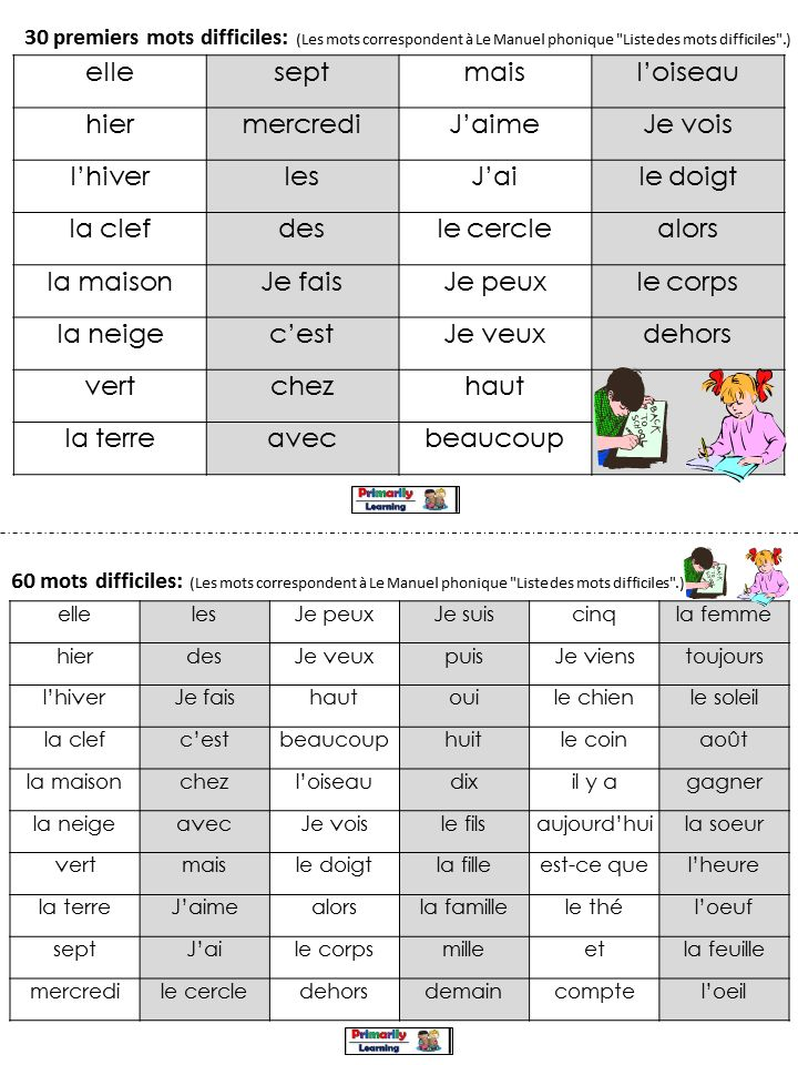 Download these personal #FRENCH sight word charts! The first chart includes 30  French #sightwords, (words that are not easy to sound out), in both the order they are introduced and alphabetical order. The second chart lists 60 sight words! These charts can be used to practice word identification for reading, or to help the child spell the word(s) correctly for writing. Available in both PRINT Letters and SASSOON Infant Font.