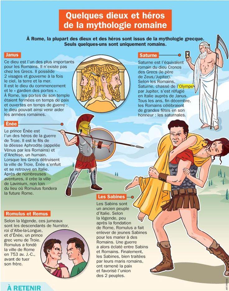 Fiche exposés : Quelques dieux et héros de la mytholgie romaine