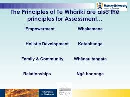 Image result for te whariki strands and goals