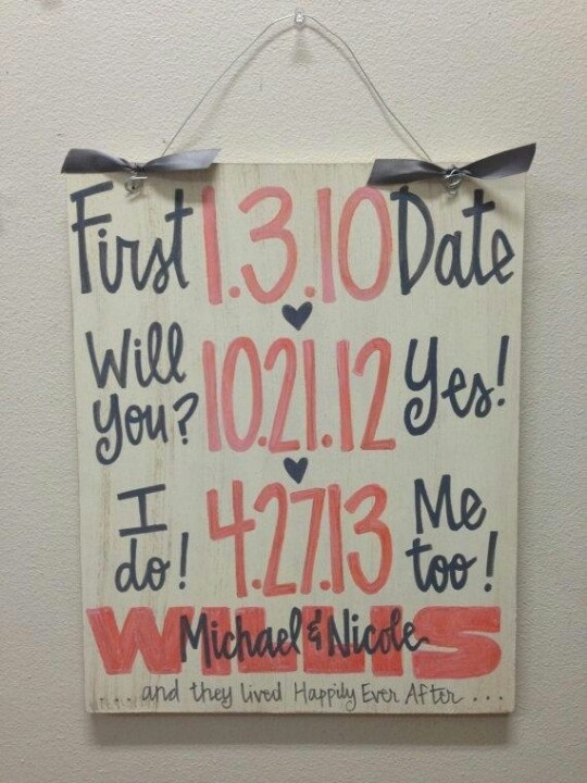 I'm definitely going to need to make/get this as a gift. How easy ! just 11/16 and different years !