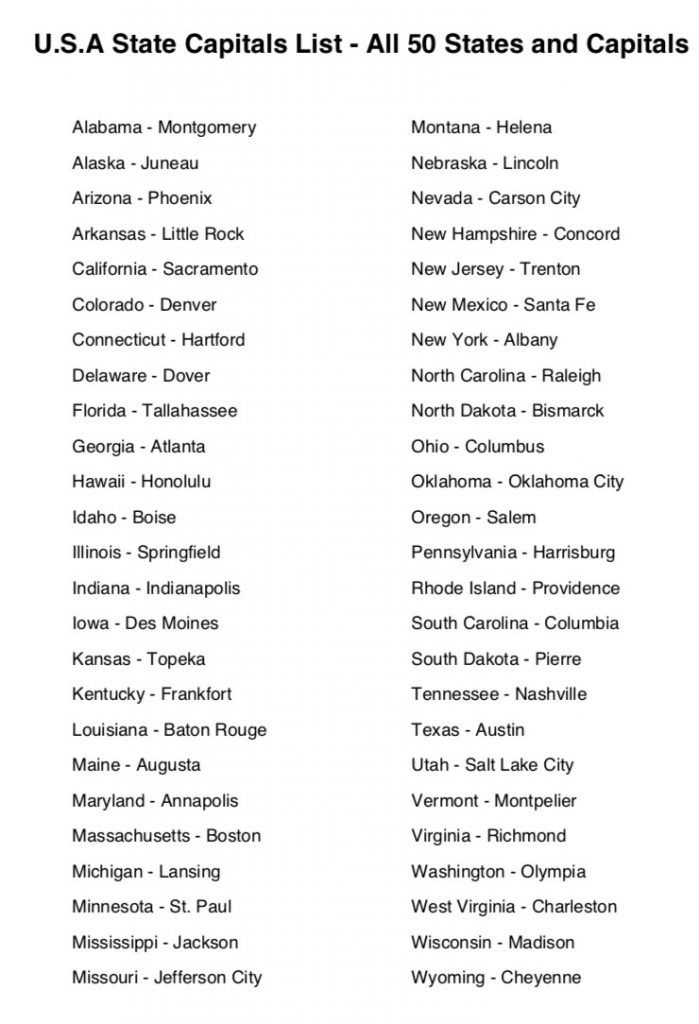 photo relating to Printable List of Us States referred to as Place Capitals Checklist, U.S.A says ansd capitals Claims