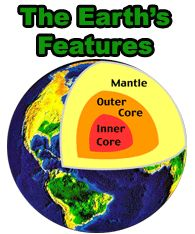 The Earth's Features