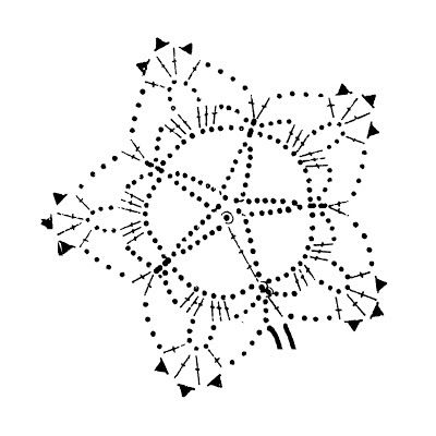 Szyde C5 82ko Bn Gwiazdkiwzory on crochet circle motif patterns