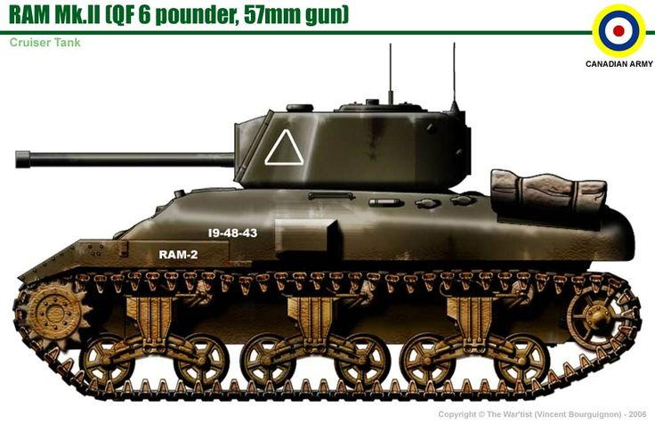 Left Side view of the M4A5 Medium Tank / Canadian Ram Mk.II late Production Model. Evident is the elimination of the auxiliary gun turret on the Left side of the Front Hull and Side Doors.