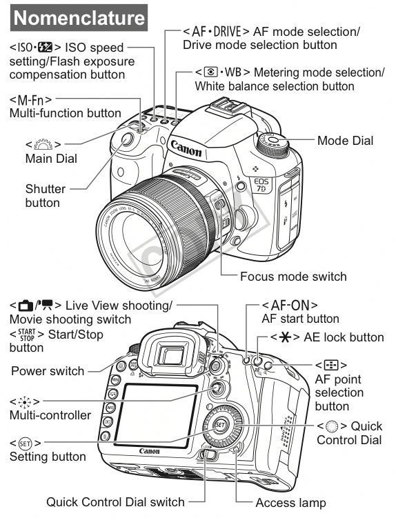 Known Photography Gear Photo Tips #way2ill #
