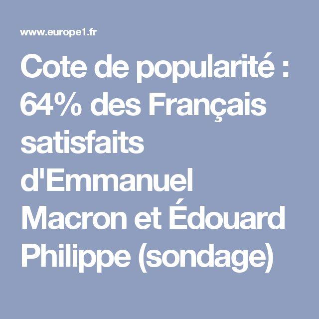 Cote de popularité : 64% des Français satisfaits d'Emmanuel Macron et Édouard Philippe (sondage)