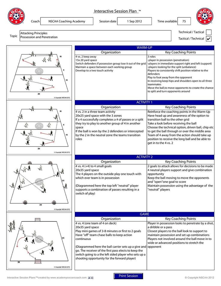 Attacking principles Practice Plan | Soccer Drills | Pinterest