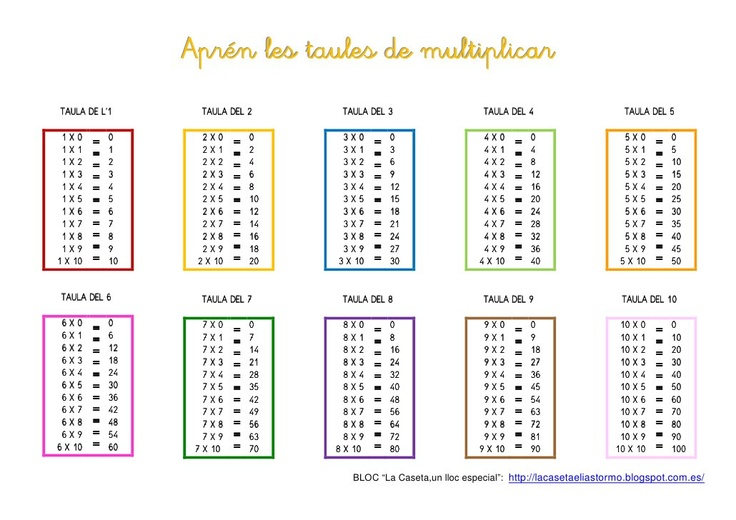 60 best les taules de multiplicar images on pinterest for Les multiplications